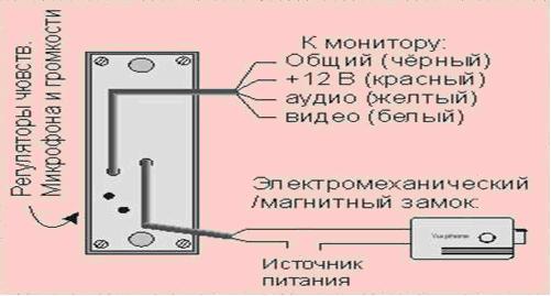 Монтаж установка подключение домофонов