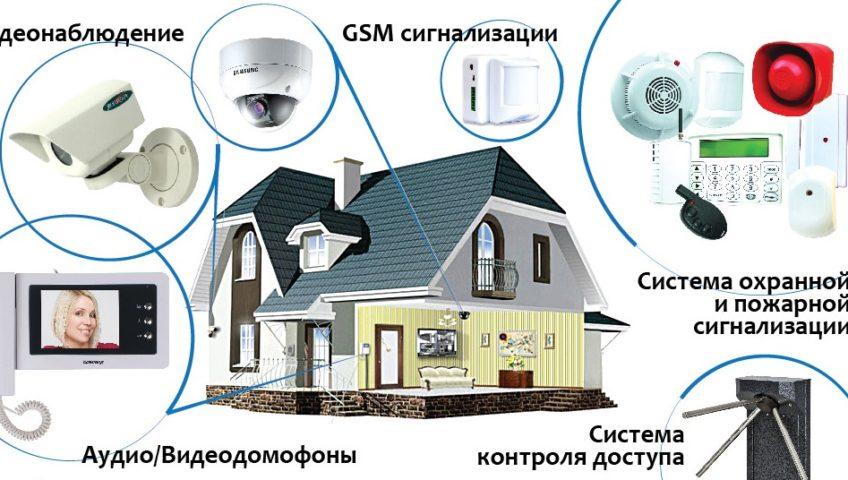 СОвременные системы охраны